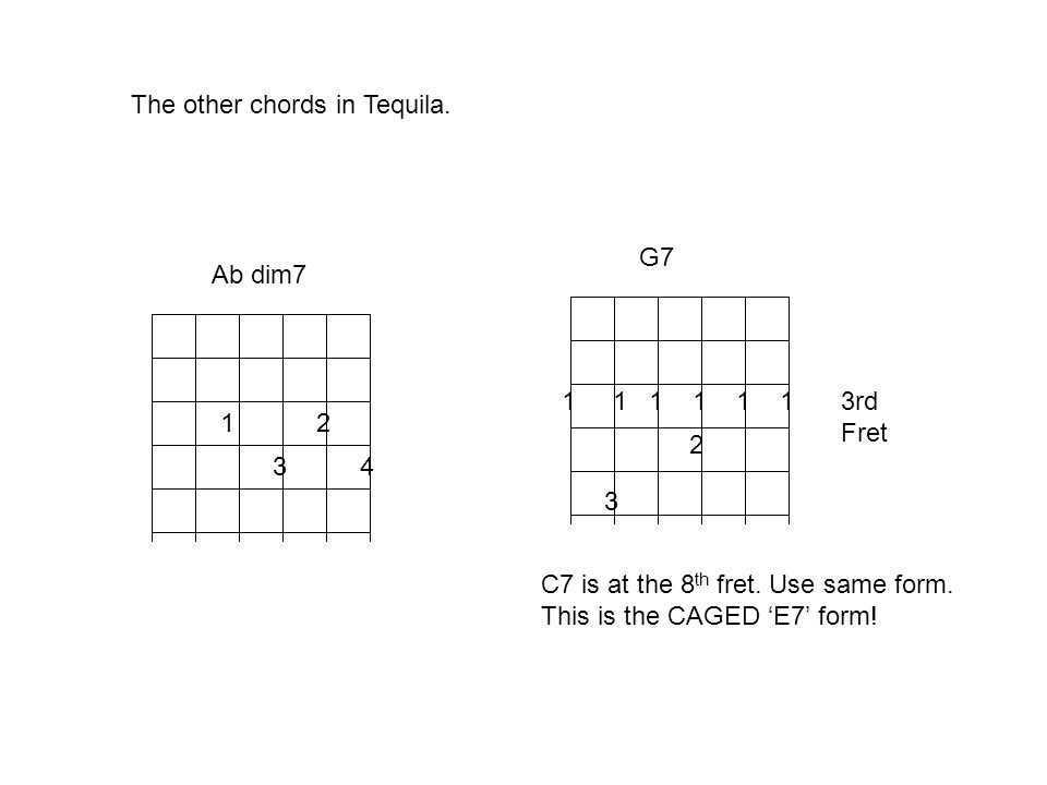 Tequila Example Of A Simple Fun Instrumental Song Ppt Download