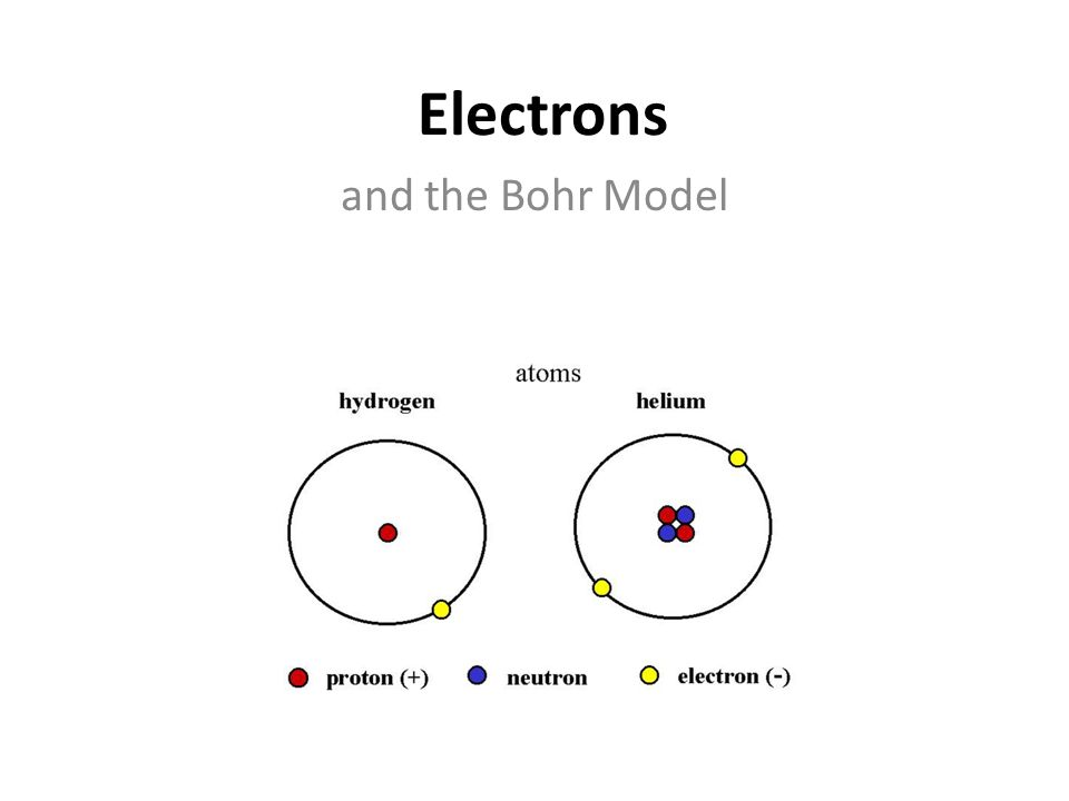 Electrons and the bohr model neils bohr neils bohr was convinced 1 electrons and the bohr model ccuart Image collections