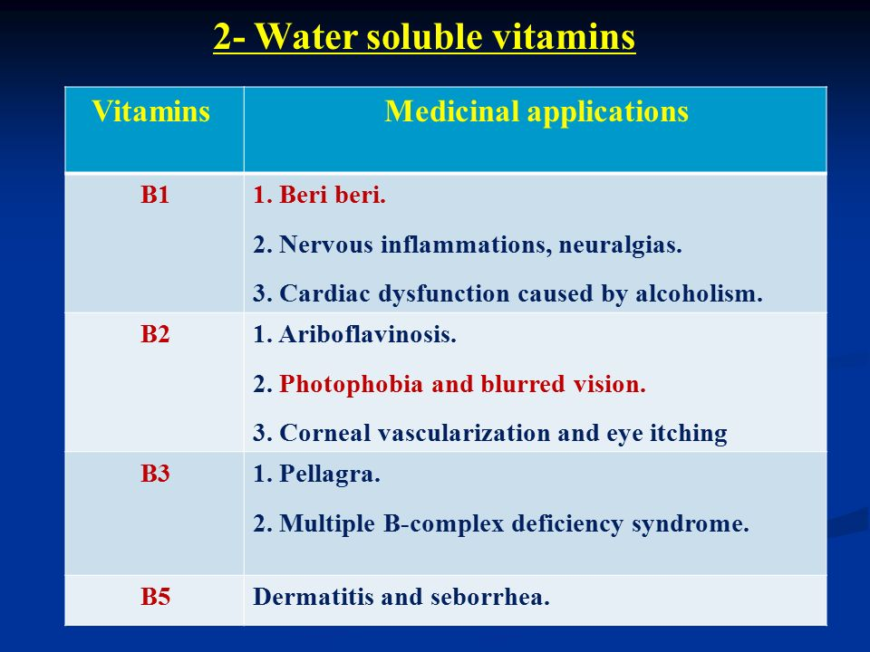 Introduction of Vitamins Teaching Policies 1 No sick leave