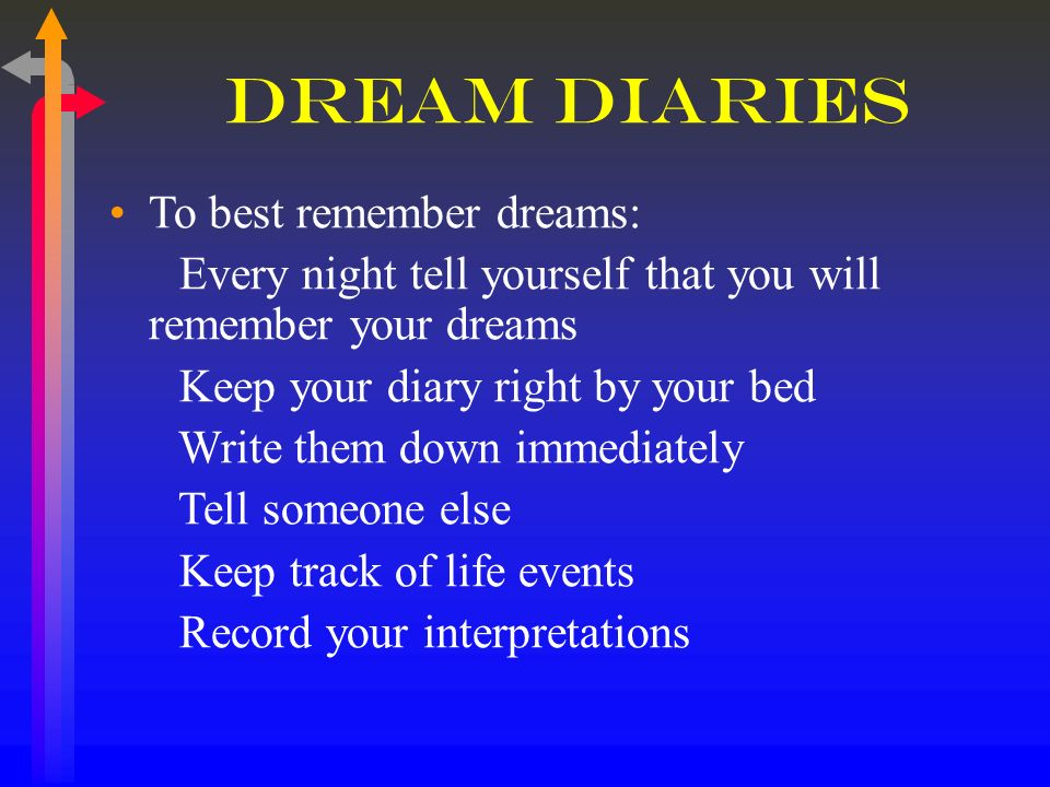 i dream every night and remember it