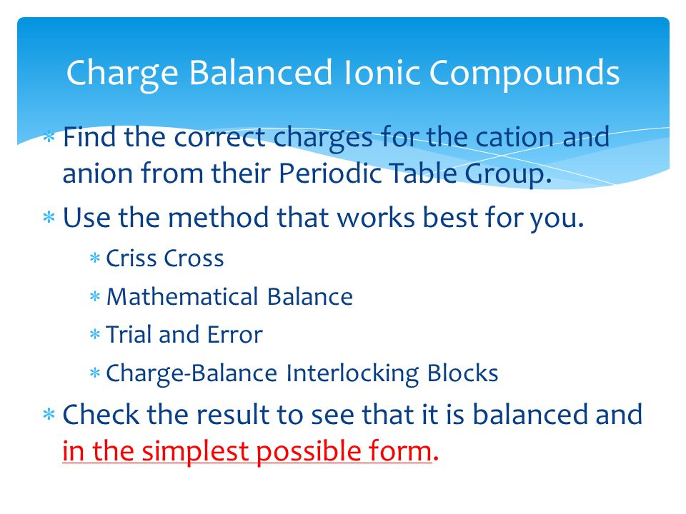 find the correct charges for the cation and anion from their periodic table group