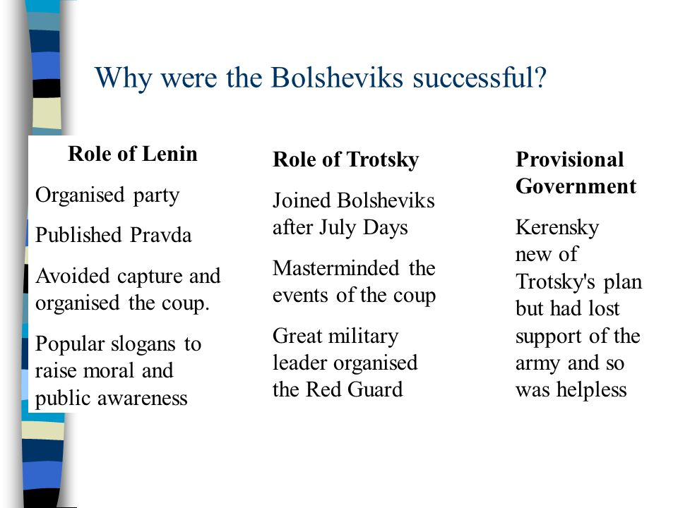 Why were the bolsheviks successful in