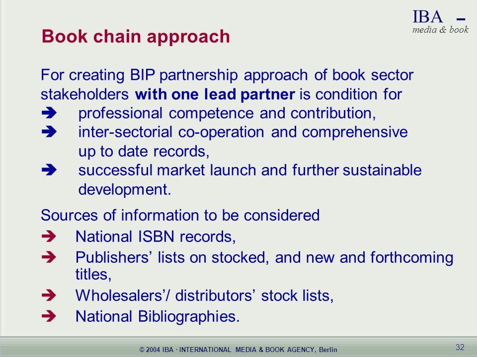 2004 IBA · INTERNATIONAL MEDIA & BOOK AGENCY, Berlin IBA