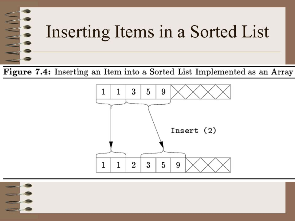 Inserting Items in a Sorted List