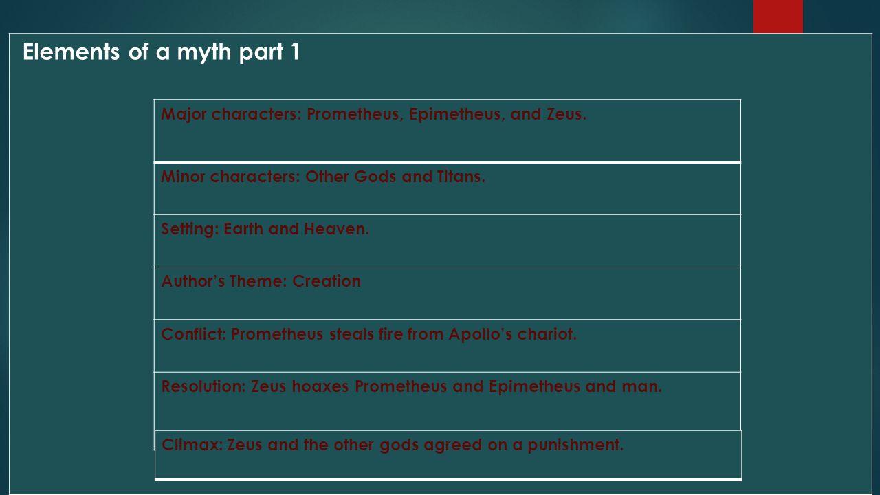 Greek Myth Prometheus The Creator Prometheus The Creator