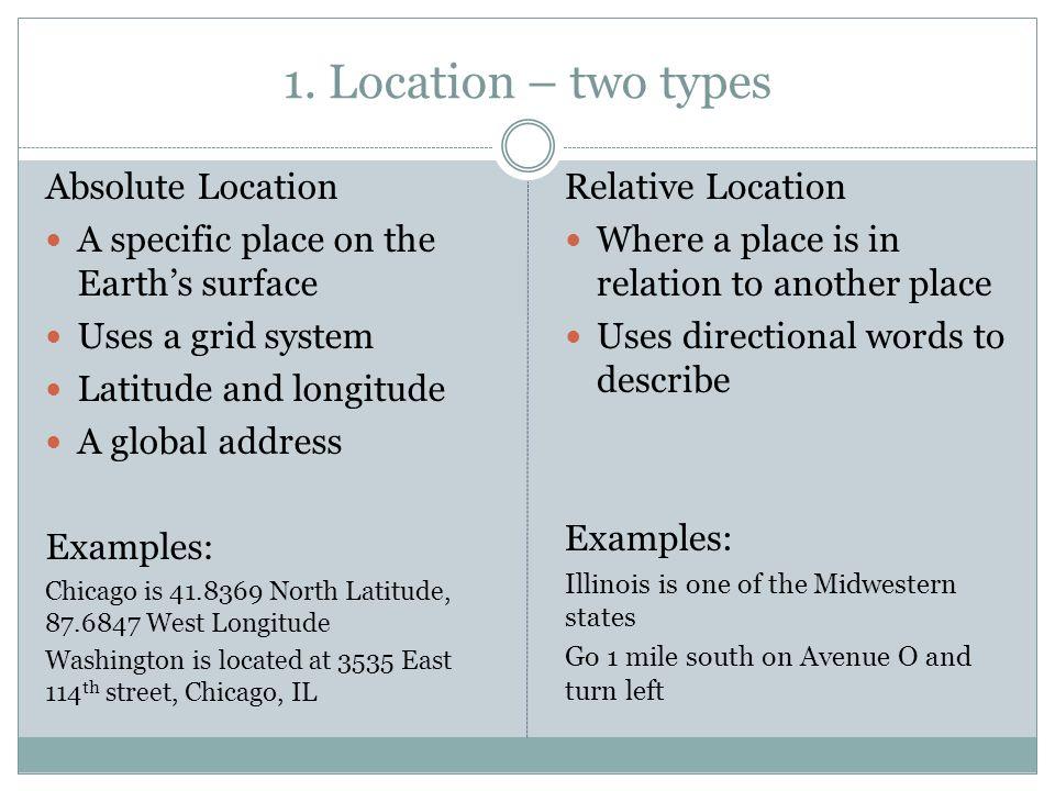 human environment interaction definition ap human geography