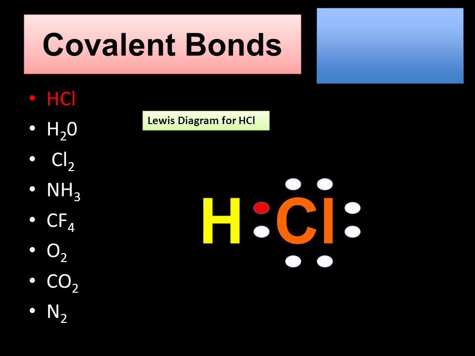 12 covalent bonds hcl h 2 0 cl 2 nh 3 cf 4 o 2 co 2 n 2 h lewis diagram for  hcl cl