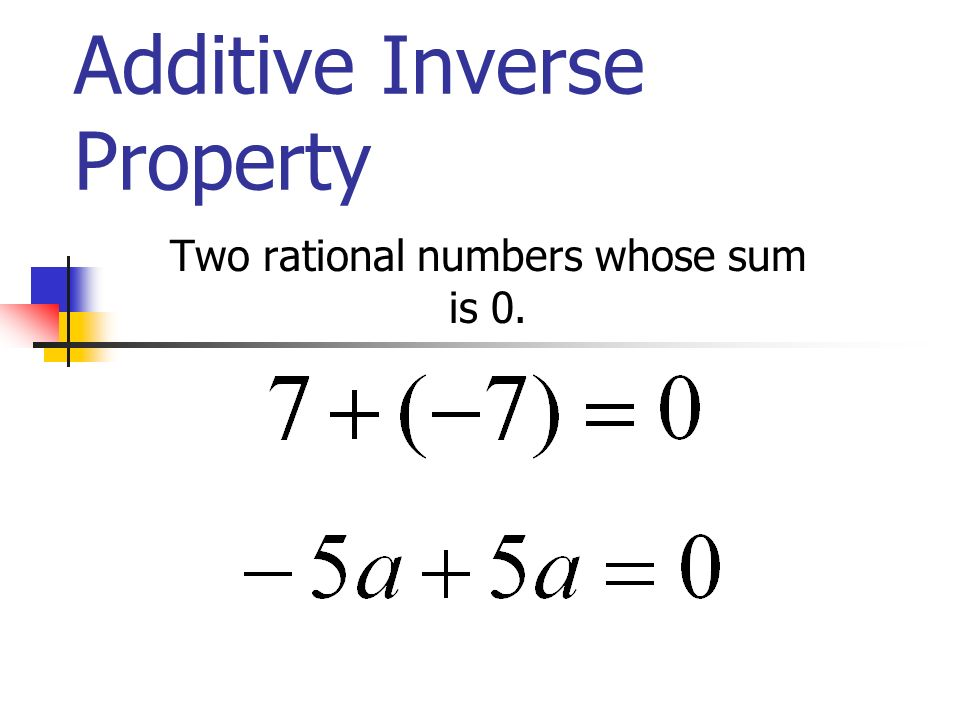 Additive Inverse Property Two rational numbers whose sum is 0.