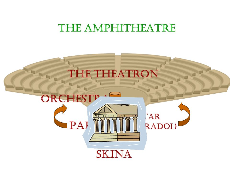 golden age of greek theatre