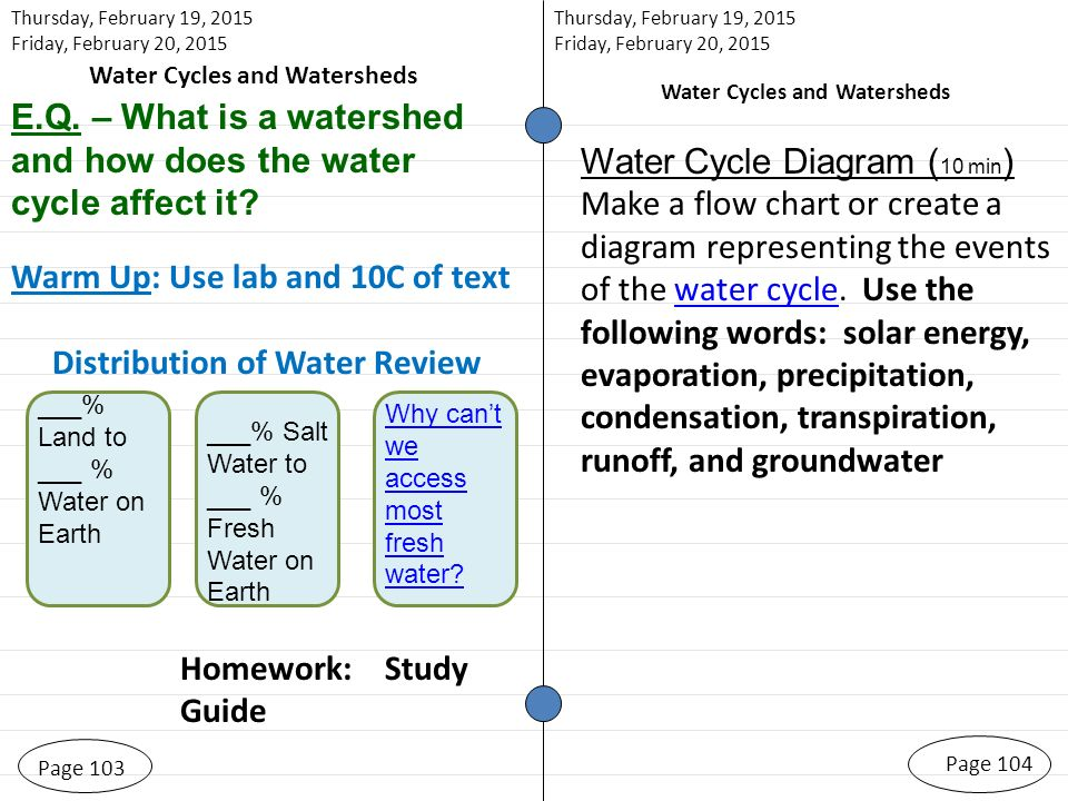 1 page 103 homework: study guide page 104 thursday, february 19, 2015  friday, february 20, 2015 water cycles and watersheds thursday, february  19,