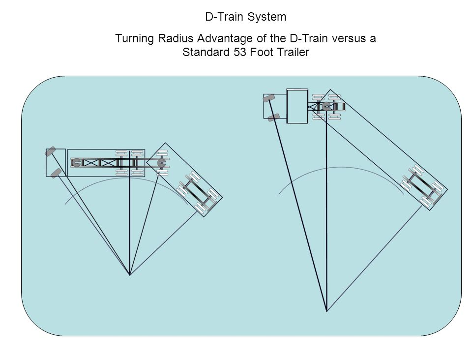 18 Wheeler Turning Radius Diagram Trusted Wiring Diagrams