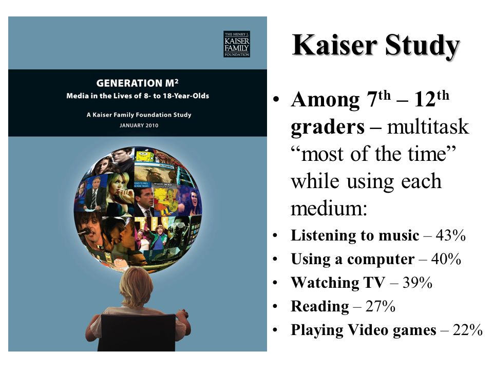 Kaiser Study Among 7 th – 12 th graders – multitask most of the time while using each medium: Listening to music – 43% Using a computer – 40% Watching TV – 39% Reading – 27% Playing Video games – 22%