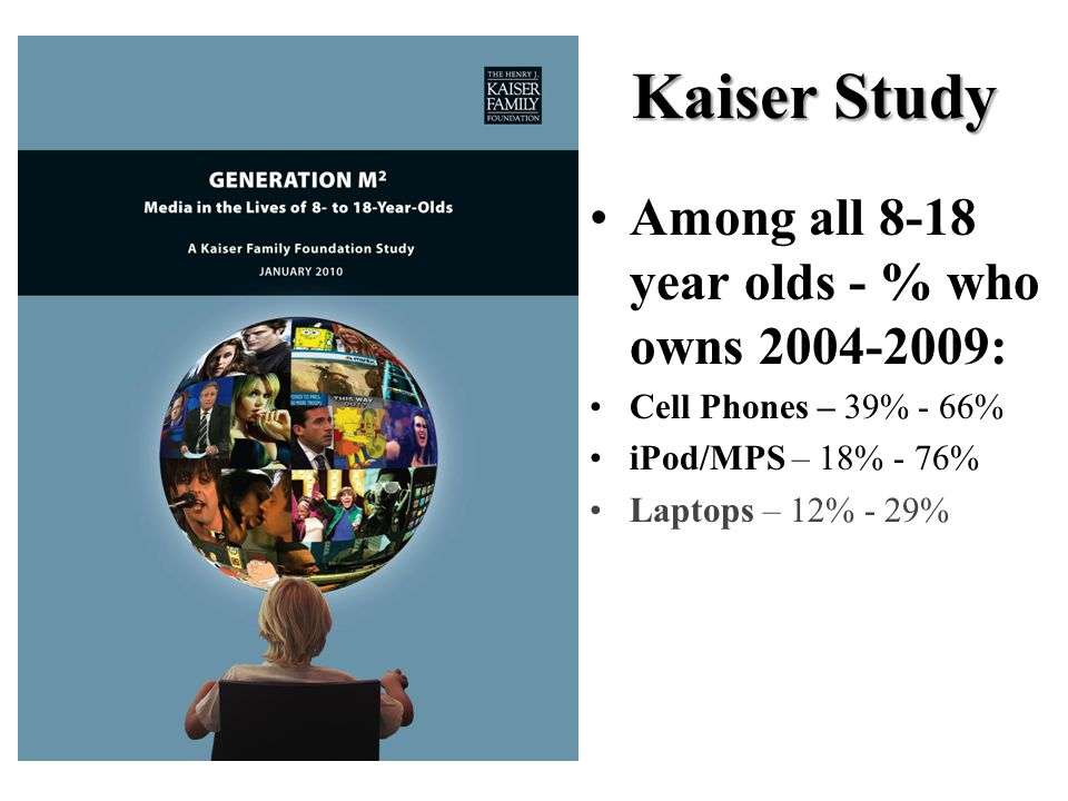 Kaiser Study Among all 8-18 year olds - % who owns : Cell Phones – 39% - 66% iPod/MPS – 18% - 76% Laptops – 12% - 29%