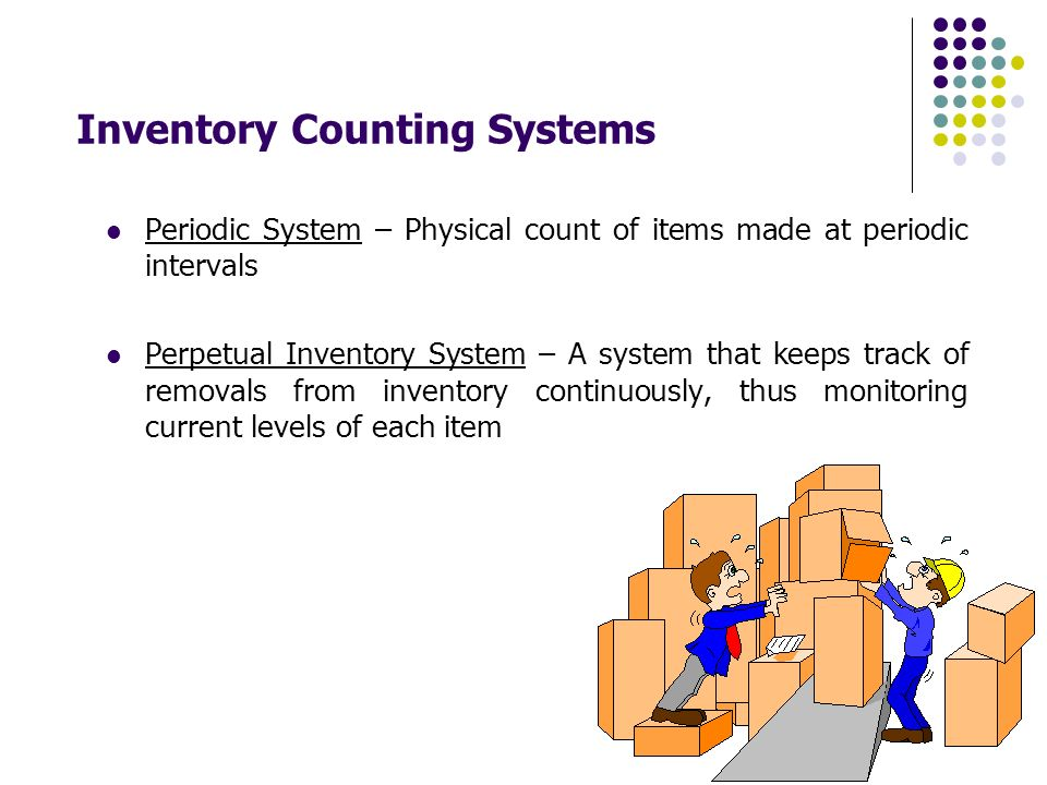 los 8 inventory management certainty approach learning outcome