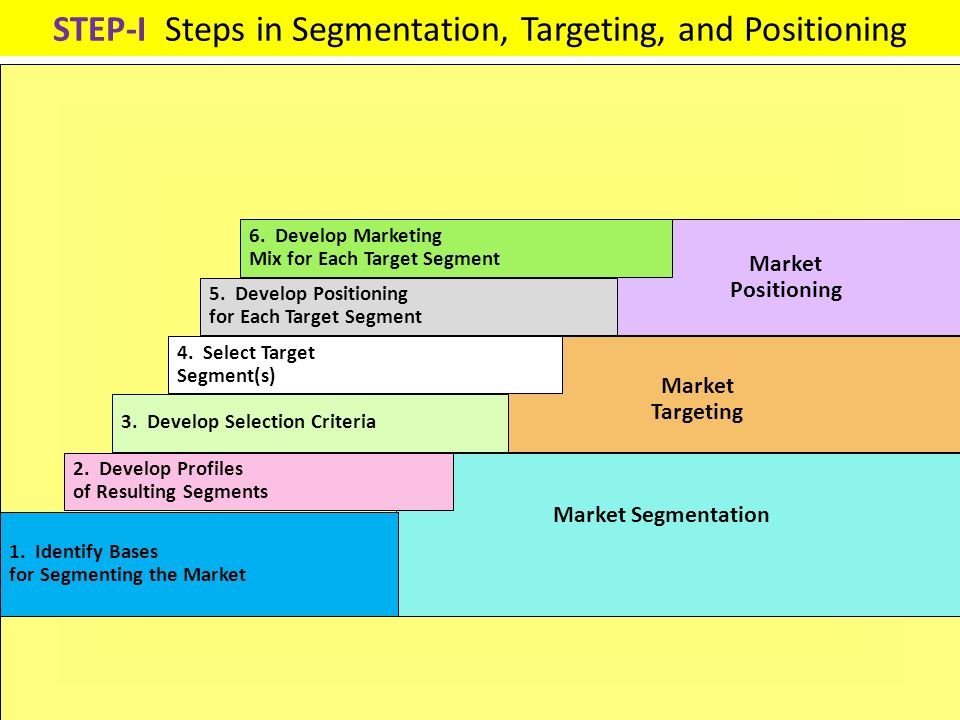 merits of ikeas competitive position marketing essay Threats show key factors of the environment that the company should deal with their understanding can give new opportunities and build new advantages of the company's performance therefore, swot analysis gives ikea full understanding of its current position in the market.