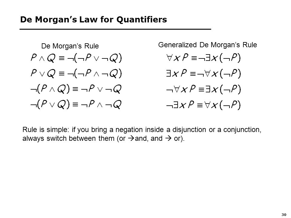 30 De Morgan's Law for Quantifiers De Morgan's Rule Generalized De Morgan's Rule Rule is simple: if you bring a negation inside a disjunction or a conjunction, always switch between them (or  and, and  or).