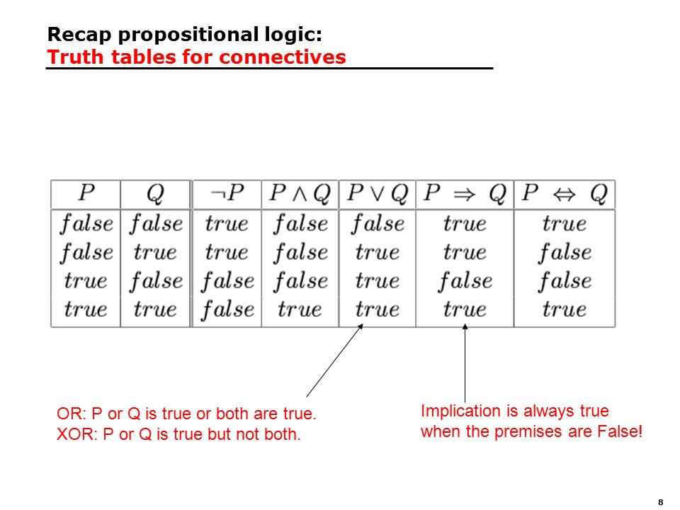 8 Recap propositional logic: Truth tables for connectives OR: P or Q is true or both are true.