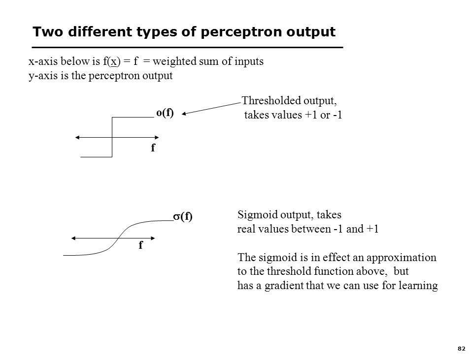 82 Two different types of perceptron output o(f) f x-axis below is f(x) = f = weighted sum of inputs y-axis is the perceptron output  f) Thresholded output, takes values +1 or -1 Sigmoid output, takes real values between -1 and +1 The sigmoid is in effect an approximation to the threshold function above, but has a gradient that we can use for learning f