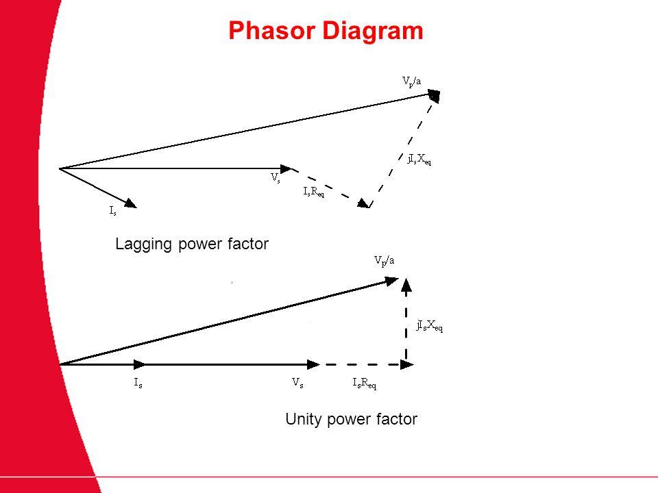 Basic Electrical Technology Det 2113 Chapter 6 Single Phase