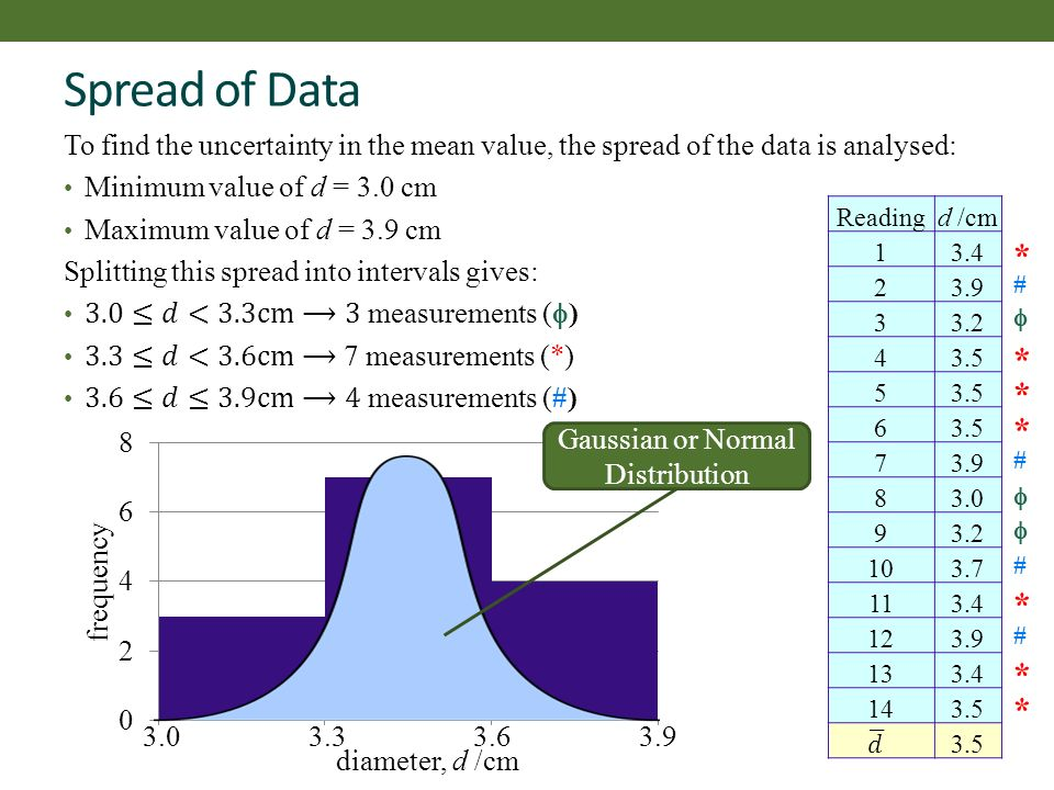 Introductory Lecture 3 Lecture 3 Analysis Of Lab Work Electricity