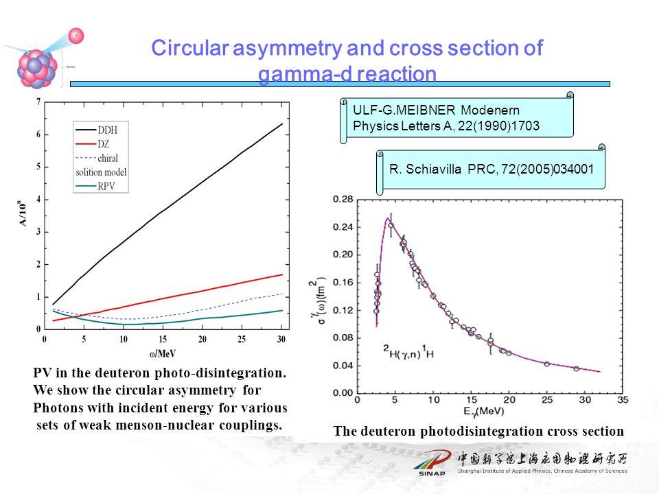 Study of the Parity Violation Based on the SLEGS ( ) 范功涛 徐望 Ⅰ