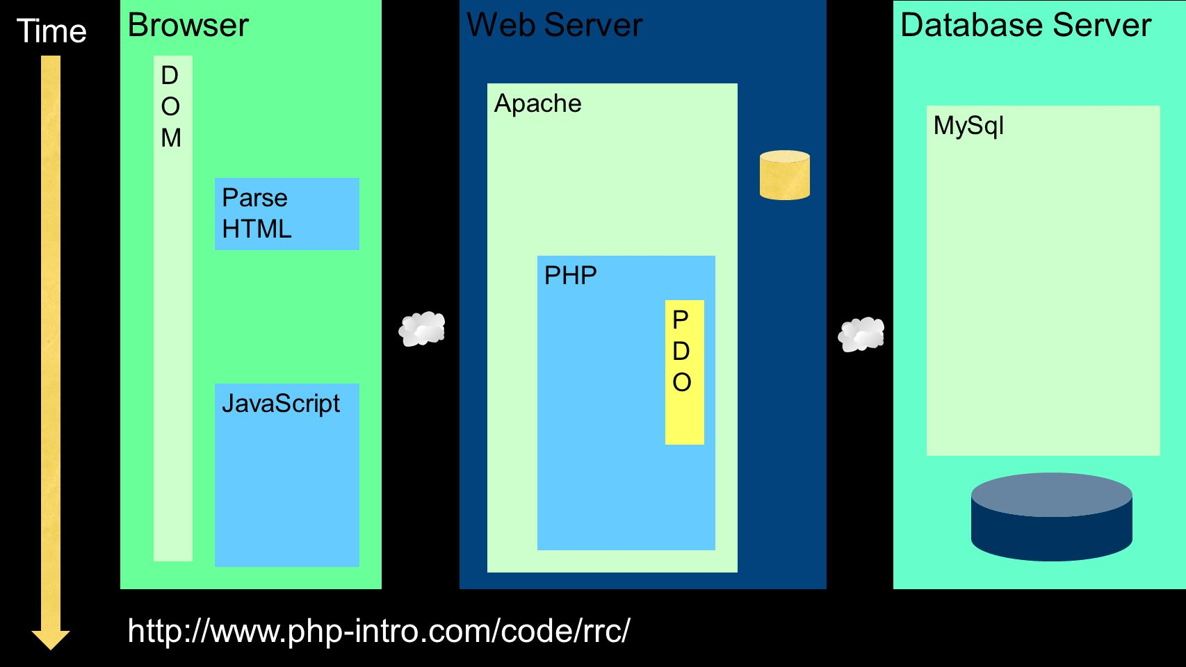 Using jQuery / APIs / JSON Dr  Charles Severance - ppt download