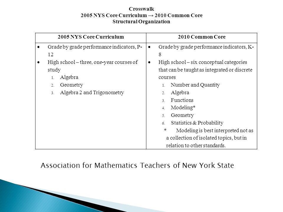 History Race to the Top Common Core Standards adopted Analysis of