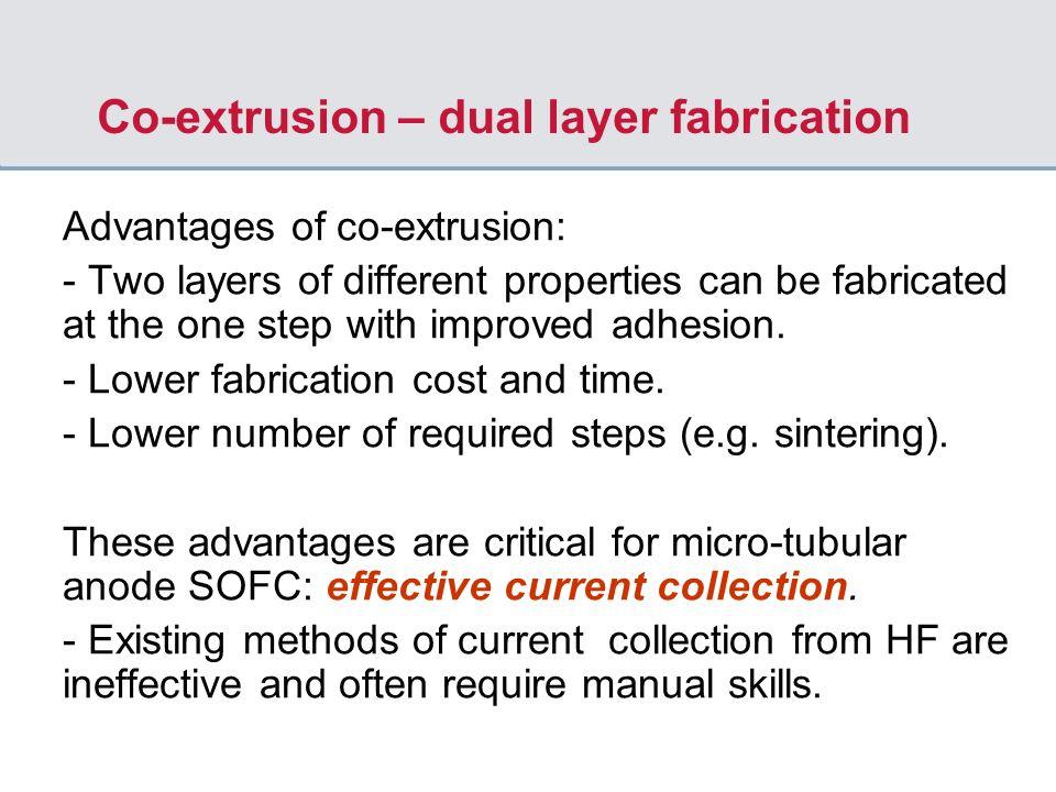 Fabrication of Dual Layer Ni/Ni-YSZ Hollow Fibers for Anode