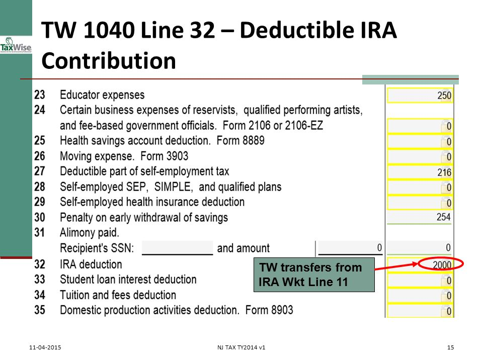 line 32 ira deduction Adjustments To Income Pub 17 Chapter Pub 4012 Tab E (Federal 1040 ...
