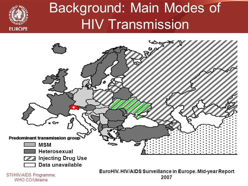 Heterosexual hiv statistics ukraine
