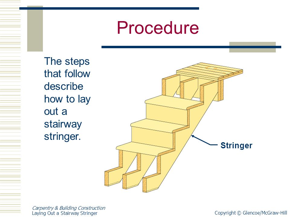 Copyright © Glencoe/McGraw-Hill Carpentry & Building Construction