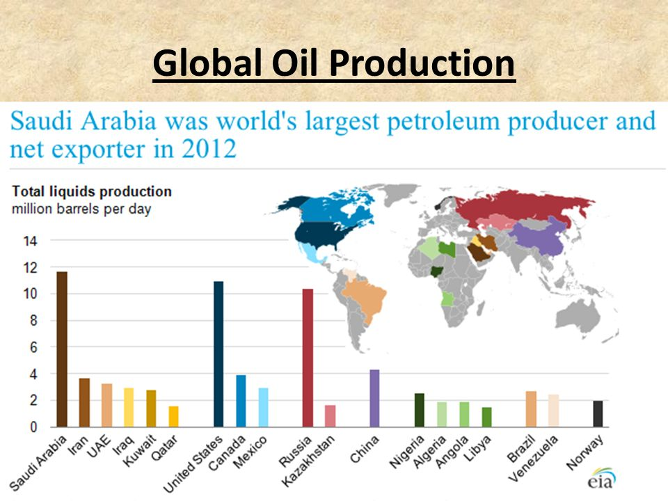 What is Oil. Why is it Important.
