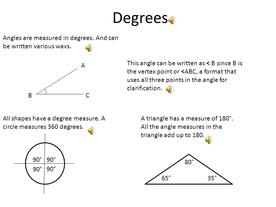 Types Of Angles A Right Angle Has A Measure Of 90 Degrees An Acute