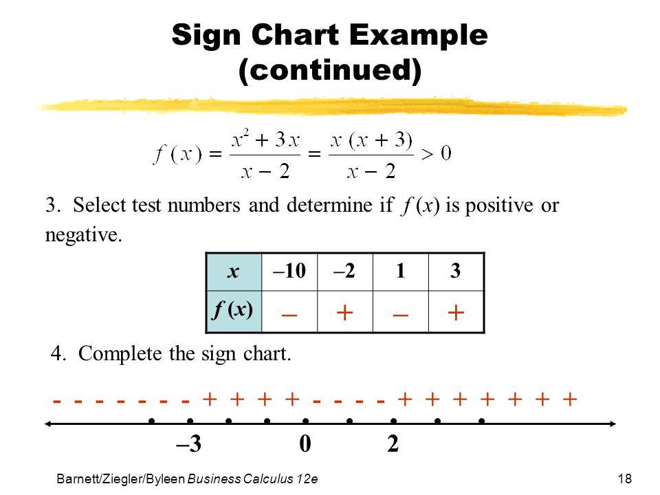 18 Barnett Ziegler Byleen Business Calculus 12e Sign Chart Example Continued 3