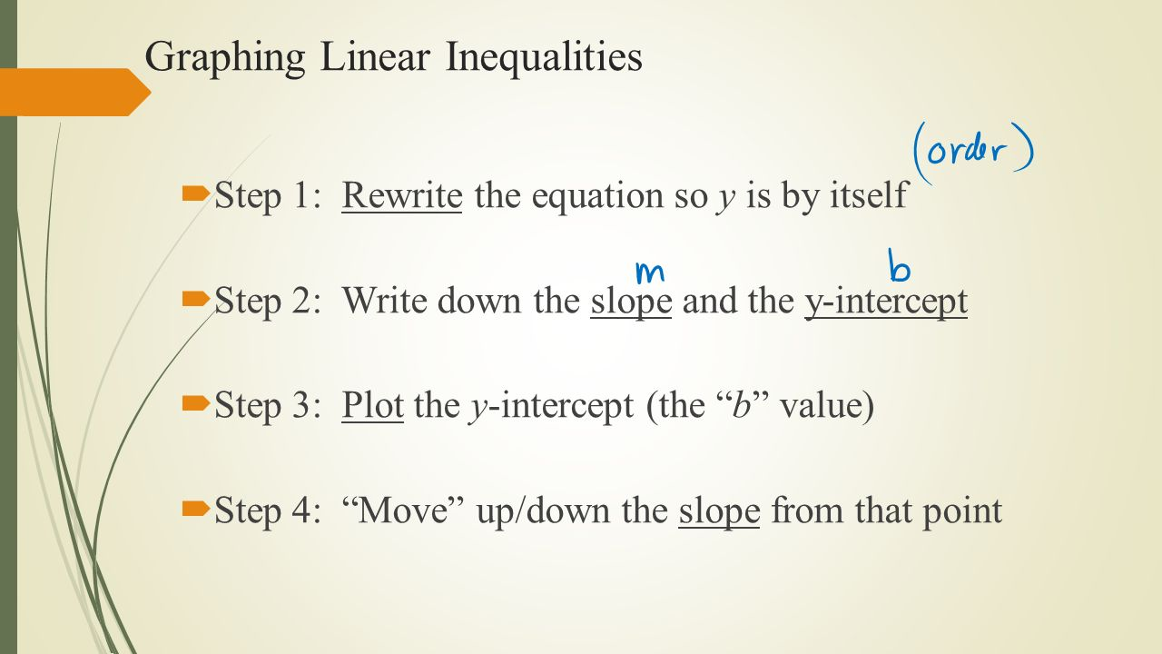 two-variable inequalities essay Income inequality within the majority of developing countries has been rising - in some cases, sharply over the years a comparative analysis of income distribution and uganda's economic development will be done to assess the relationship between the two variables.