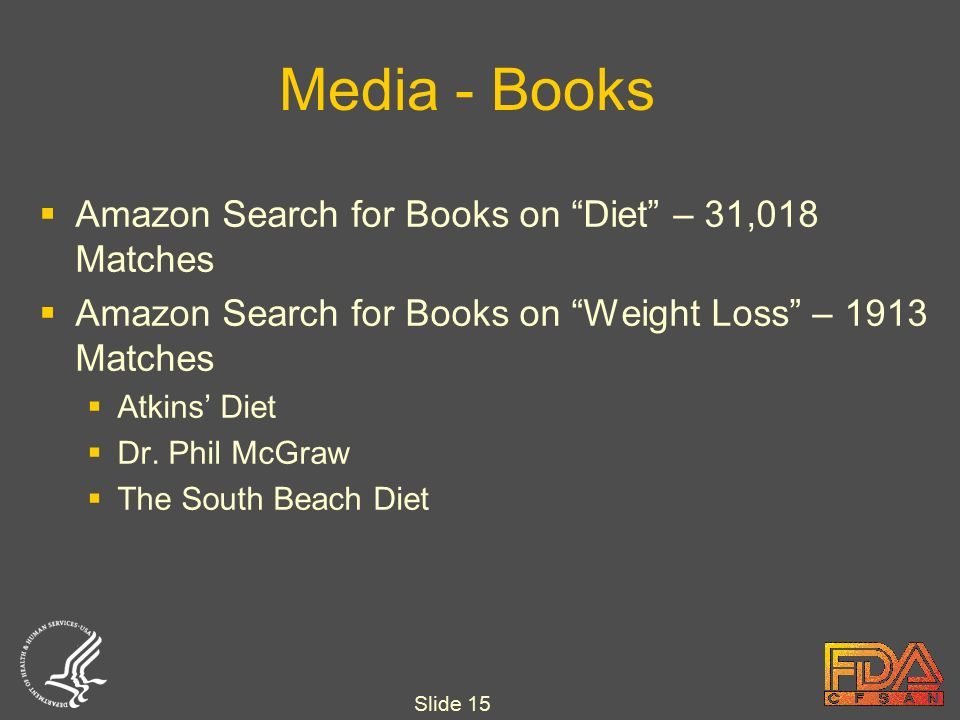 Slide 15 Media - Books  Amazon Search for Books on Diet – 31,018 Matches  Amazon Search for Books on Weight Loss – 1913 Matches  Atkins' Diet  Dr.