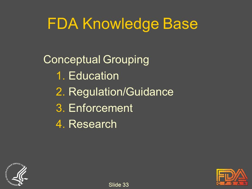 Slide 33 FDA Knowledge Base Conceptual Grouping 1.Education 2.Regulation/Guidance 3.Enforcement 4.Research