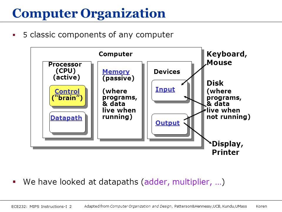 Adapted From Computer Organization And Design Patterson Hennessy Ucb Ece232 Hardware Organization And Design Part 5 Mips Instructions I Ppt Download