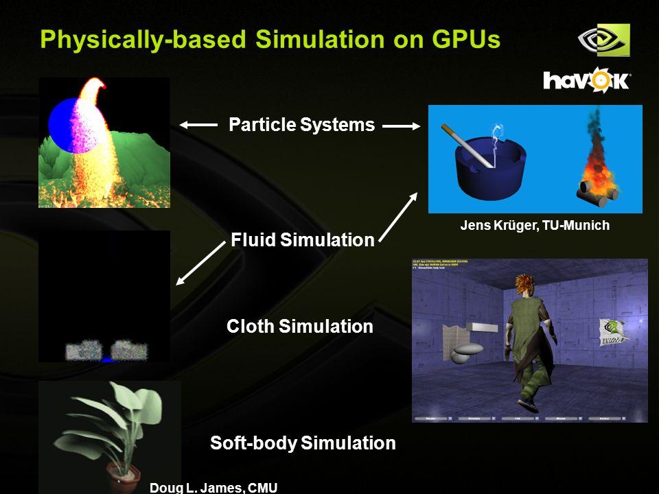 Havok FX Physics on NVIDIA GPUs  Copyright © NVIDIA