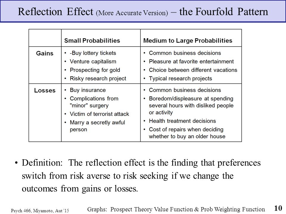 prospect theory example
