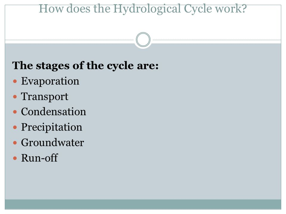 How does the Hydrological Cycle work.