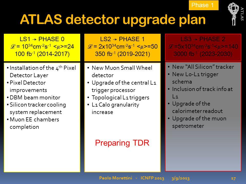 ATLAS P  Morettini - ATLAS Collaboration 3/9/20131Paolo