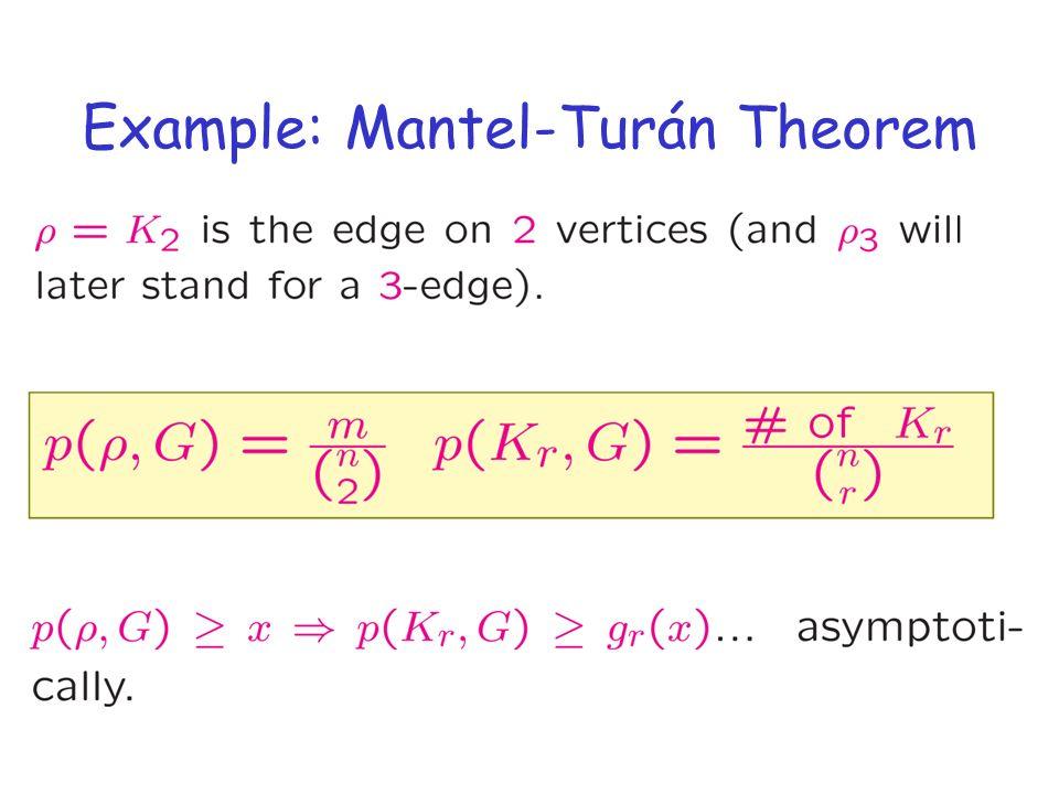 Mantel theorem