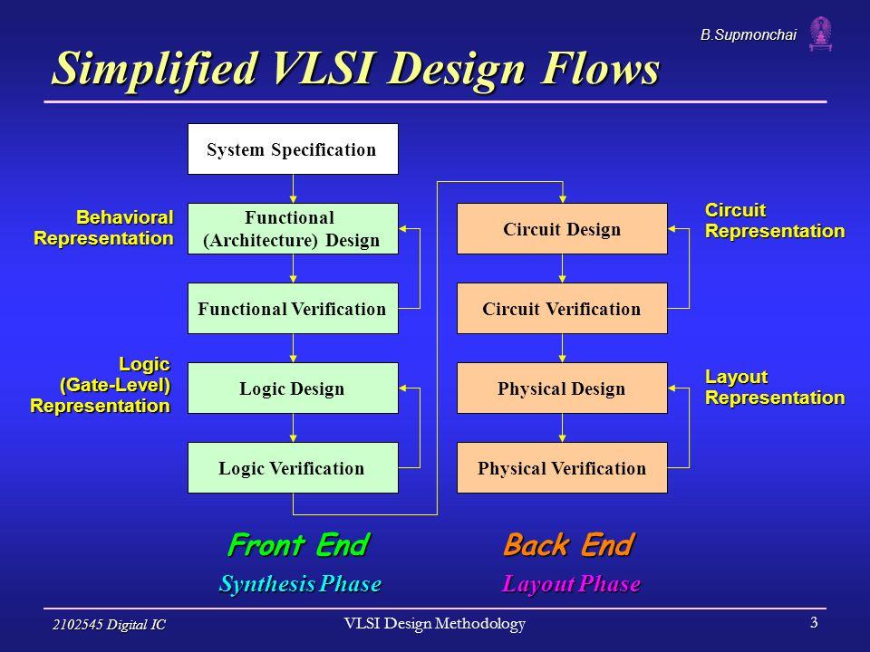 Tutorial 3 VLSI Design Methodology Boonchuay Supmonchai June 10th