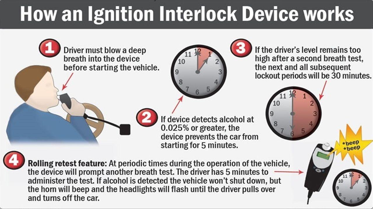 Interlock Device Diagram Custom Wiring Diagram \u2022 Wiring Ignition  Interlock Device