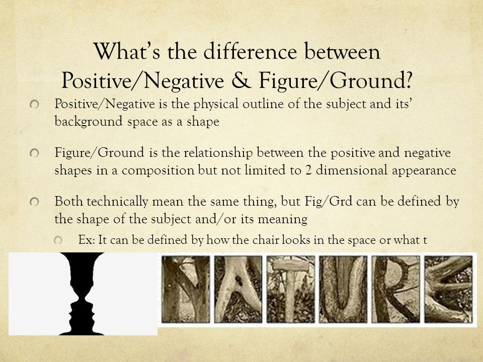 What's the difference between Positive/Negative & Figure/Ground.