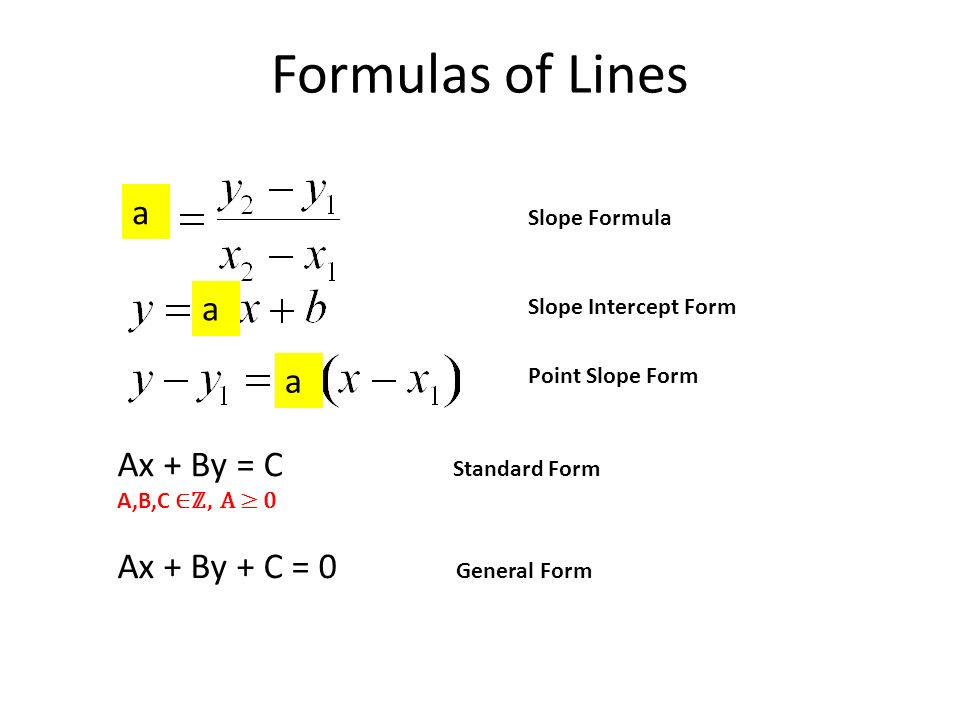 slope intercept form ax+by=c  Linear Inequalities Page 6. Formulas of Lines Slope ...