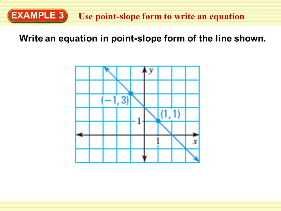 Use Point Slope Form To Write An Equation Example 3 Write An