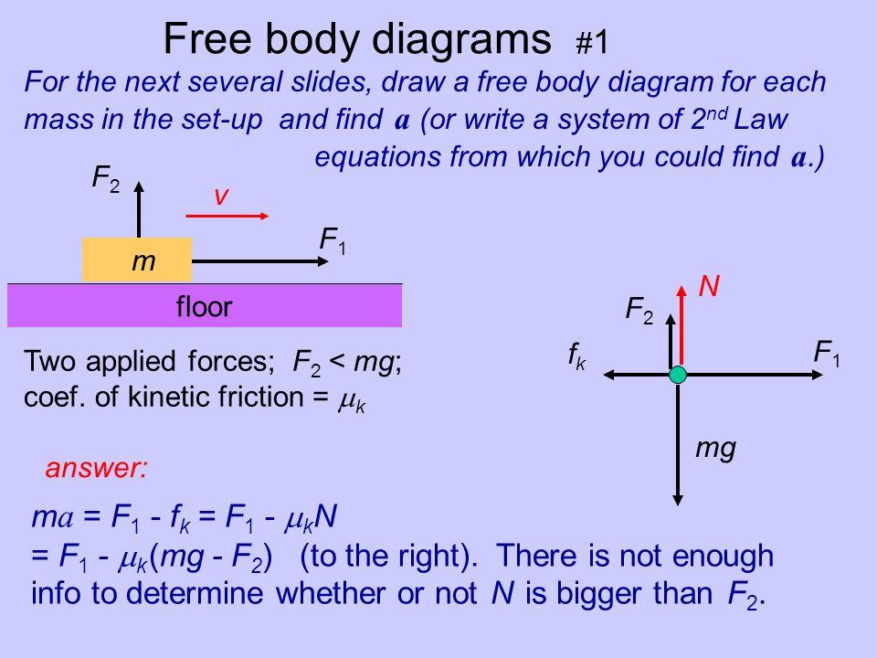 Free Body Diagrams Finding Mass Diy Wiring Diagrams
