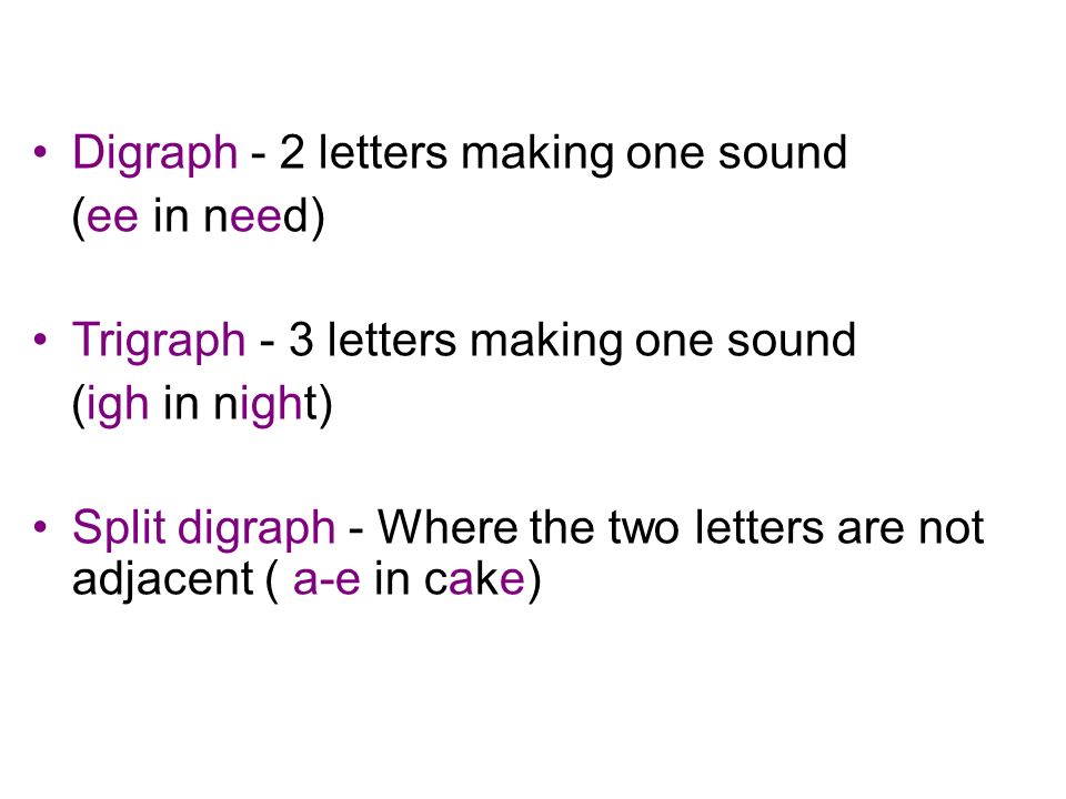Digraph - 2 letters making one sound (ee in need) Trigraph - 3 letters making one sound (igh in night) Split digraph - Where the two letters are not adjacent ( a-e in cake)